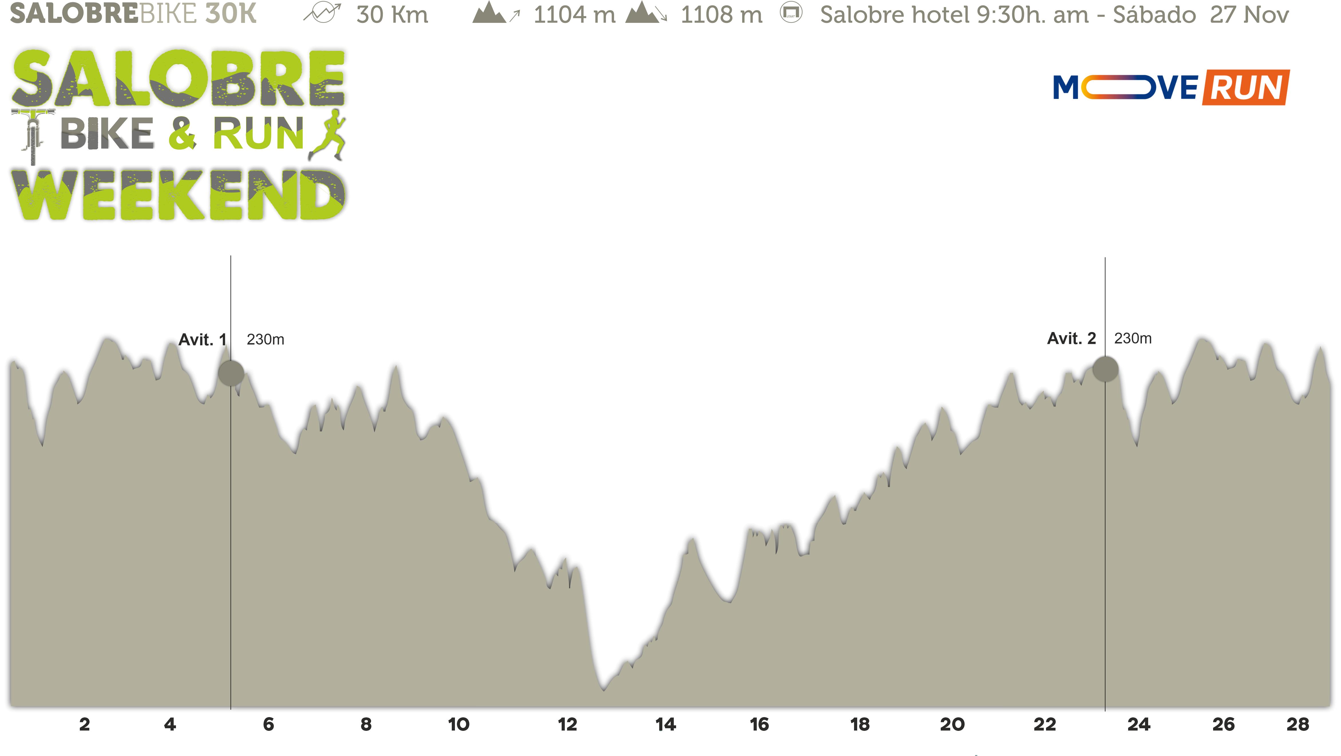 MoveRUN - SALOBRE BIKE&RUN WEEKEND Perfil GREEN30