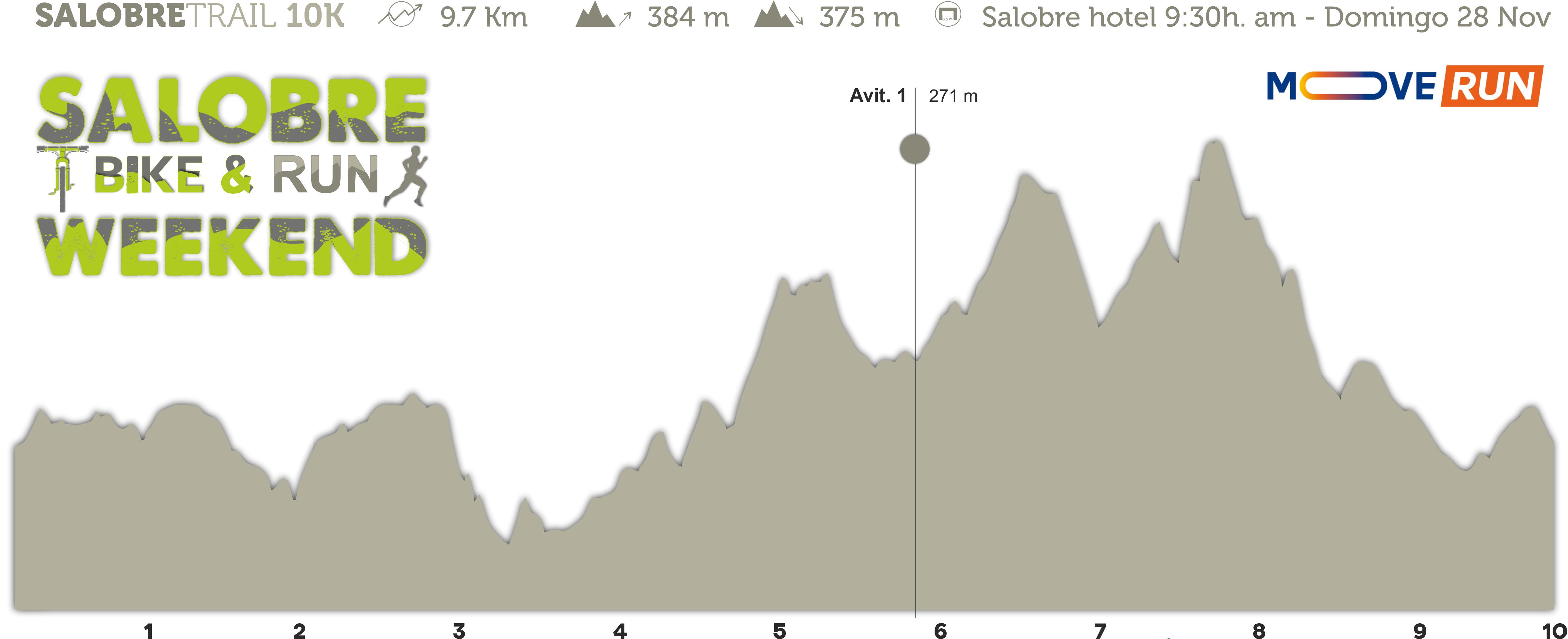 MoveRUN - SALOBRE BIKE&RUN WEEKEND Perfil TRAIL10
